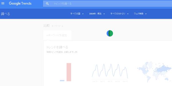 Google トレンド画面