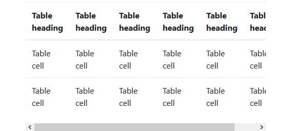 レスポンシブ対応したテーブル