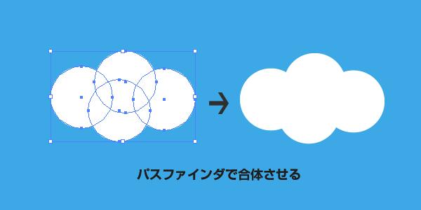 ポップな雲を作る