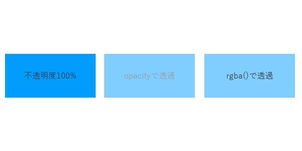 opacityとrgbaの表示の違い