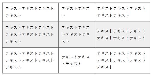 table-layoutを指定しない場合の表レイアウト