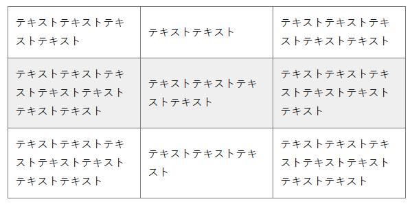 table-layoutを指定した場合の表レイアウト