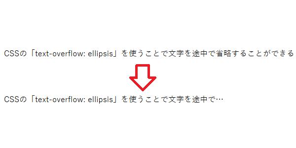 CSSで文字を省略した状態